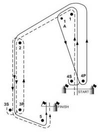 Radial Course
