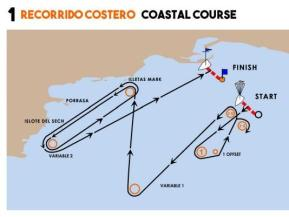 Coastal Course Mapfre 2015