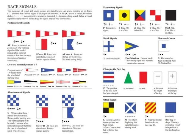 RaceSignals2017-20